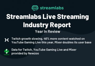 best streaming platform